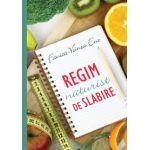 REGIM NATURIST DE SLABIRE