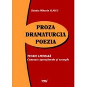 BAC 2012  Proza. Dramaturgia. Poezia. Concepte operationale si exemple