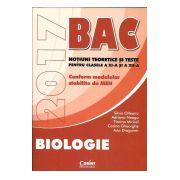 Bacalaureat 2017 Biologie - Clasele 11-12