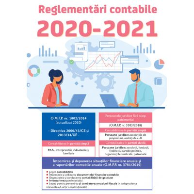 Reglementari Contabile 2020-2021 - editie ingrijita de Nicolae Mandoiu